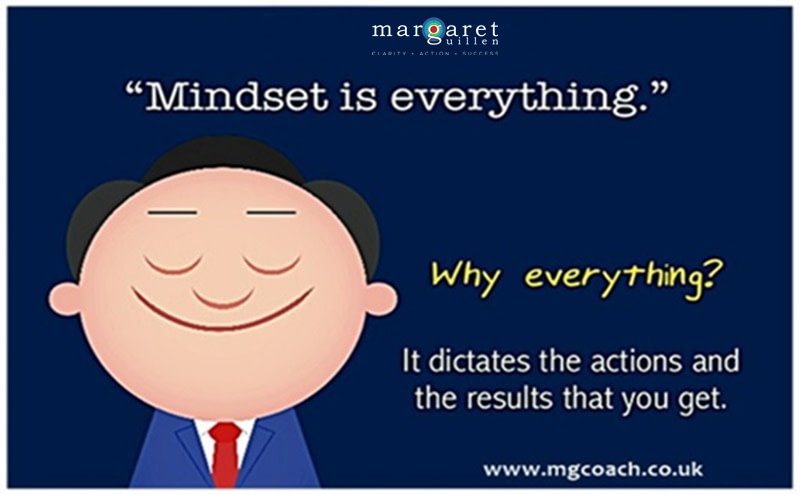 How to train your mindset for success